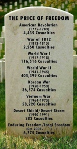 An image of a stone with written dates with numbers of soldiers who died for America's freedom